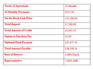 Finance Table Calculations